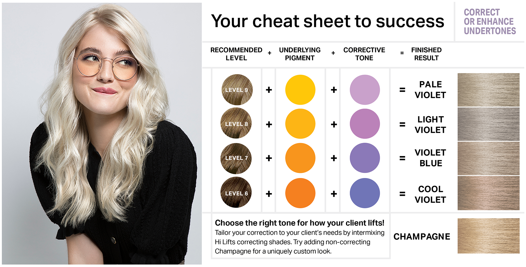 Cheat sheet chart for hi lites coloring. Your cheat sheet to success; correct or enhance undertones. Choose the right tone for how your client lifts! Tailor your correction to your clients needs by intermixing Hi Lifts correcting shades. Try adding non-correcting Champagne for a uniquely custom look.