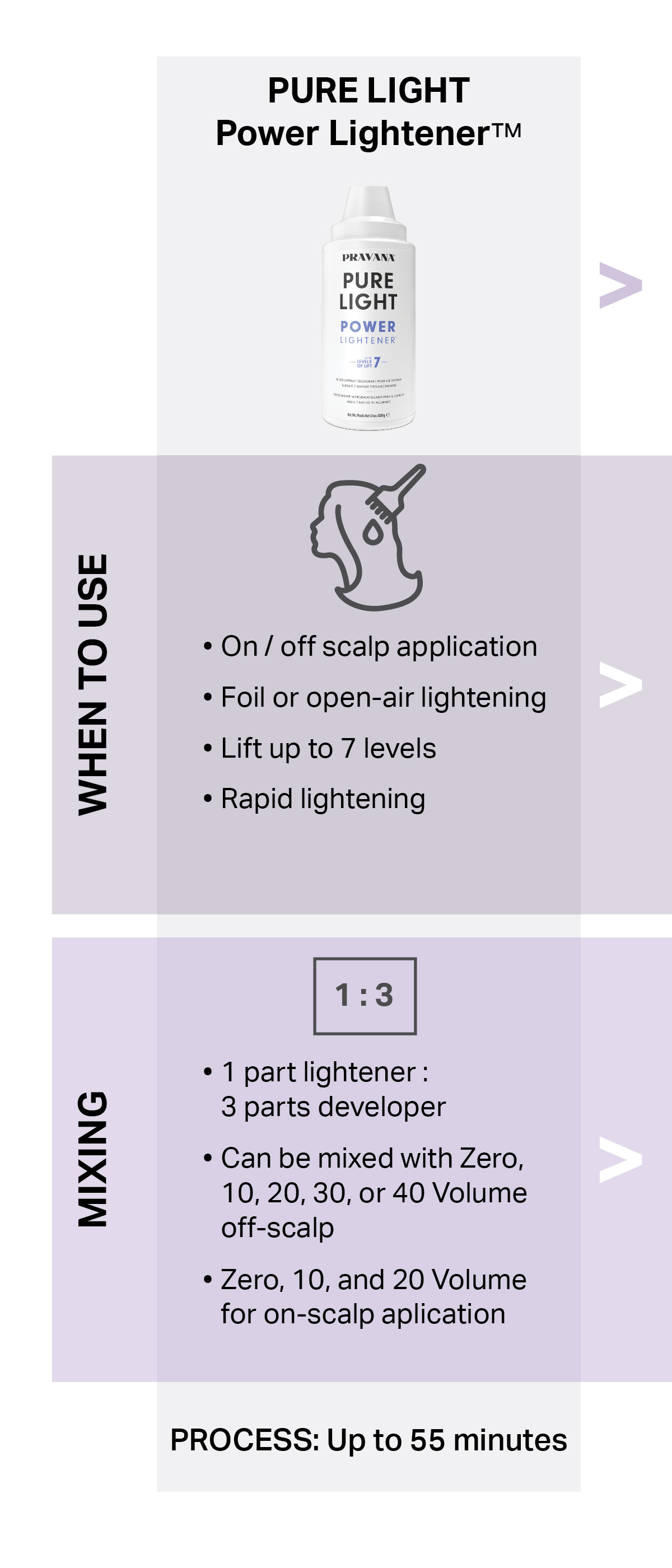 pure light power lightener. when to use: on/off scalp application, foil or open-air-lightening, lift up to 7 levels, rapid lightening. mixing: 1 to 3. 1 part lightener : 3 parts developer. can be mixed with zero, 10, 20, 30, or 40 volume off-scalp. zero, 10, and 20 volume for on–scalp application